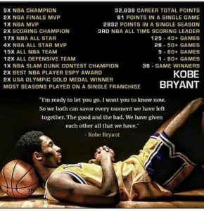 Kobe Bryant Accomplishments