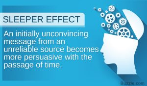 The sleeper effect